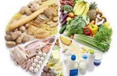 Особенности питания взрослых при атопическом дерматите. Таблица продуктов